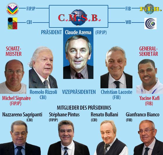 CMSB_Orga