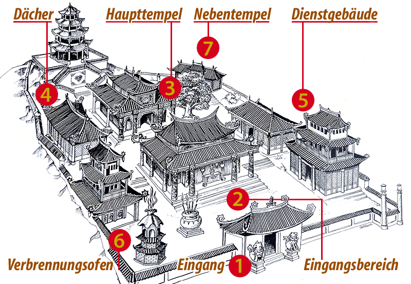 8buddhismus_chintempel